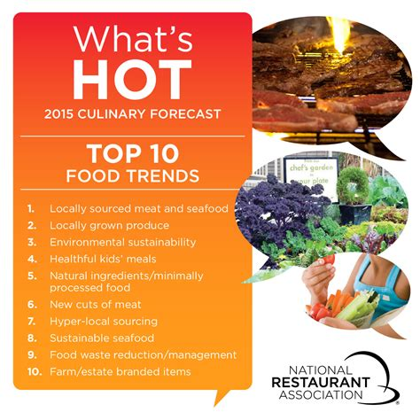 top 10 cuisines in the culinary forecast predicts local sourcing environmental