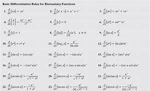 Basic Differentiation Formulas | www.pixshark.com - Images ...