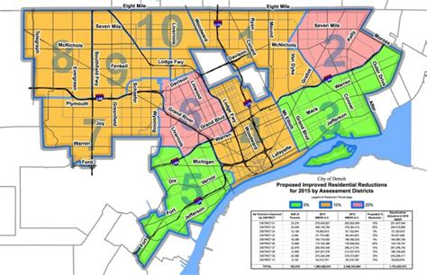 detroit property taxes map detroiters decrease many tax assessment linkedin friend email dailydetroit