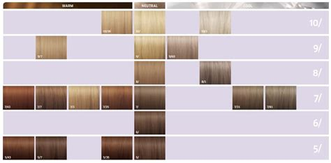 Tintura Wella Professionals Illumina Color