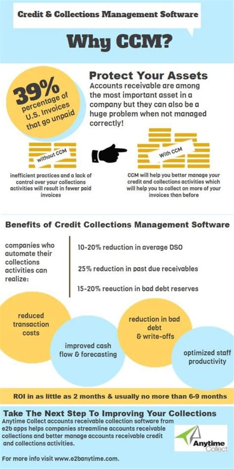 Why You Need Credit And Collections Management