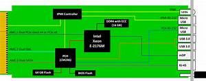 Intel U00ae Xeon U00ae Processor E