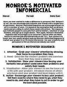 Speech Outline Persuasive Monroe 39 S Motivated Sequence Infomercial Video Project By