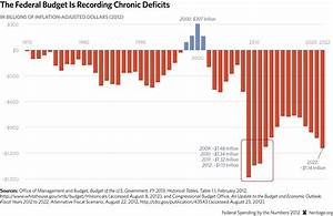 National Debt will DOUBLE by end of Obama's presidency. He ...