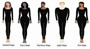 Body Type Text Only