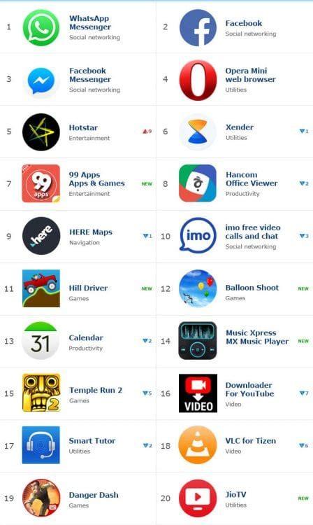 acl  tizen supported apps  tizen phones apktodownloadcom
