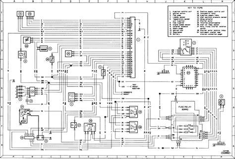 Diagram Wiring Peugeot Bipper Full Version
