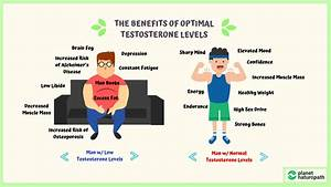 How Do You Know If You Have Low Testosterone