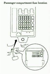 2012 Mitsubishi Lancer Fuse Box Diagram : mitsubishi fuse box diagram fuse box mitsubushi 2003 ~ A.2002-acura-tl-radio.info Haus und Dekorationen