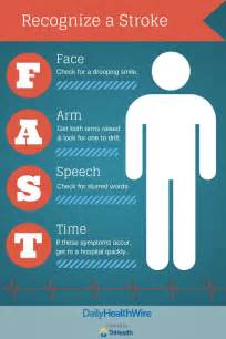 High Blood Pressure Stroke Awareness Month