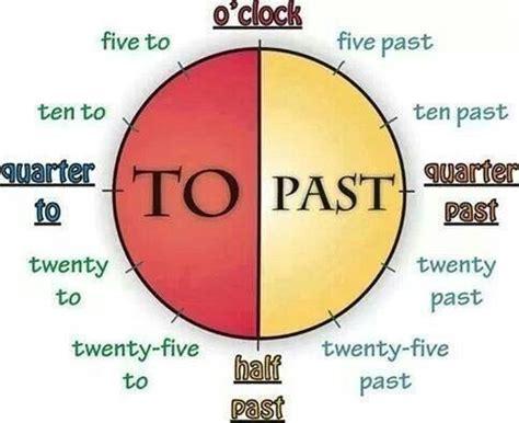 clock learn английский время по часам ok