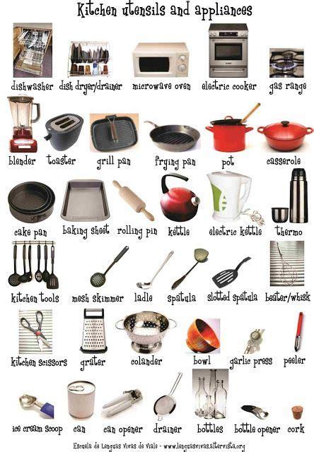utensilios de cocina kitchen utensils aprendo ingles vocabulary english grammar english