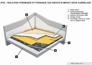 Isolation Thermique Sous Carrelage : sous carrelage soprema ~ Dailycaller-alerts.com Idées de Décoration
