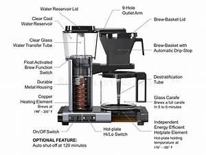 Technivorm Moccamaster Kbg-741 Glass Carafe