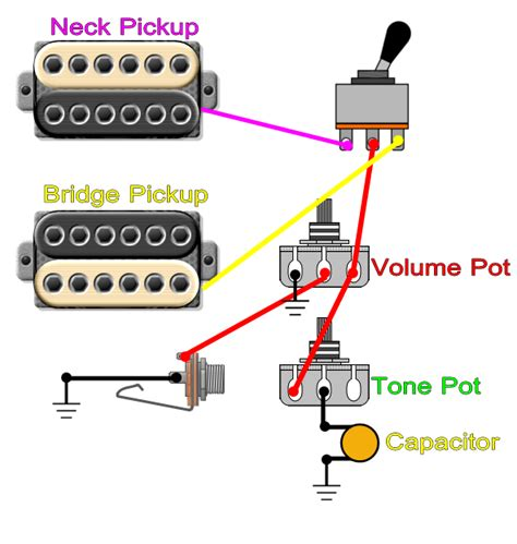 Guitar Tone Knob Customization Neck Only