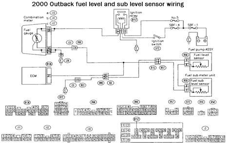 Fuel Gauge Ignition Relay Problem Subaru Outback