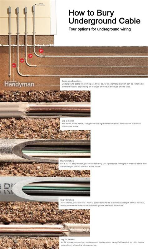 How Bury Underground Cable Electrical Repair