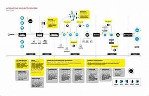 Design Albertoboko  690444 Pixel  Charts Design  Flow