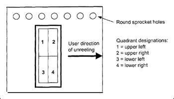Surface Mount Device (SMD) Tape and Reel - Maxim Integrated