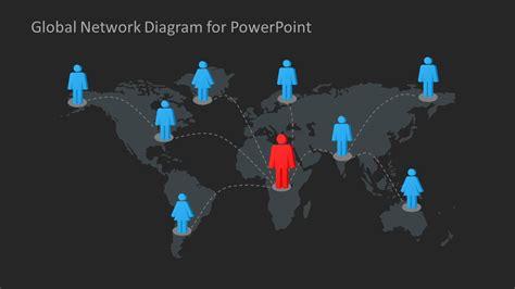 global network diagram  powerpoint slidemodel