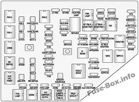Fuse Box Diagram Gmc Acadia