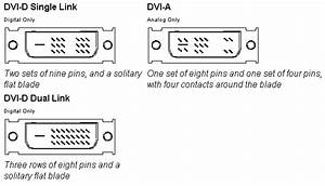 Connector Types On A Standard Pc