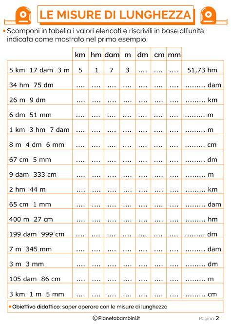 tabella ed esercizi sulle misure  lunghezza