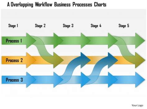 overlapped linear workflow diagram powerpoint
