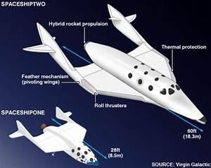 BBC News - Richard Branson unveils Virgin Galactic spaceplane