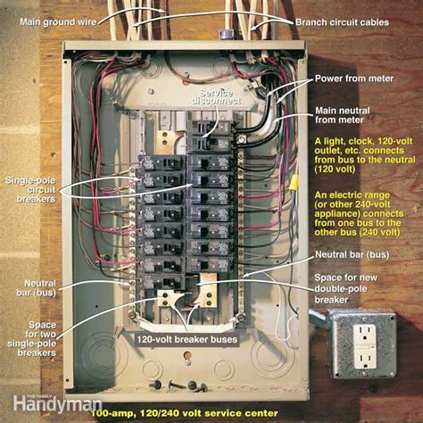 Circuit Breaker Does This Wiring Meet The Nec Standards