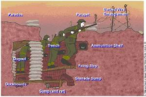 What Are The Advantages Of Trench Warfare  What Are The