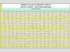 AnnuityF Growing Annuity Payment Formula