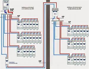 Enfouissement Ligne Electrique Particulier : les 25 meilleures id es de la cat gorie tableau electrique sur pinterest tableau lectrique ~ Melissatoandfro.com Idées de Décoration