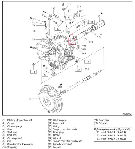 subaru cvt diagram subaru outback rotation diagram subaru free engine image