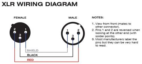 xlr microphone cable wiring diagram mic xlr diagram wiring