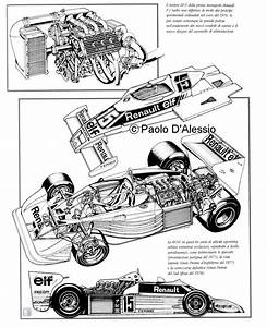 resultado de imagen para renault rs01 1977 random With 1978 renault le car