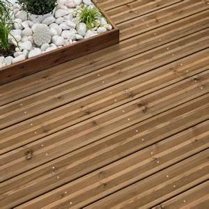Lame De Terrasse Bricomarché : lame terrasse marron pourbricoler malin 39 ~ Dailycaller-alerts.com Idées de Décoration