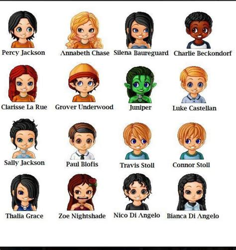 characters from percy jackson series percy jackson