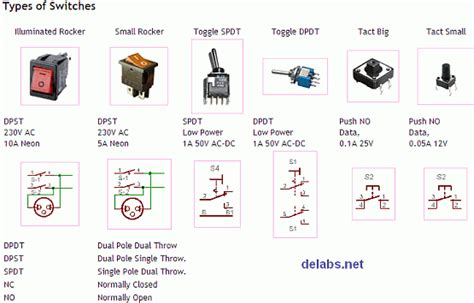 basic electronics and product engineering solderman dapj types of switches in electronics