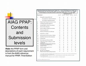 apqp ppt With ppap documents pdf
