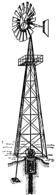 Статья с иллюстрациями и подробными комментариями Системы современных ветродвигателей