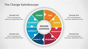 The Change Kaleidoscope Powerpoint Diagram