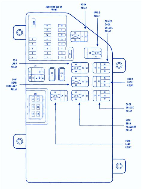 Fuse Panel Diagram 2006 Chrysler 300 by Carfusebox April 2016