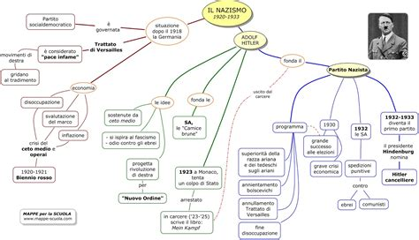 classroom nazismo mappa concettuale