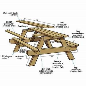 Overview How to Build a Picnic Table This Old House