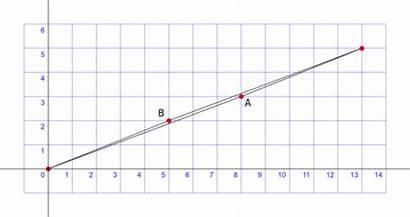 Triangle Square Missing Puzzle Paradoja Cuadrado Perdido