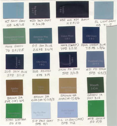 Pt Boat Color Schemes by P T Boat Colors Finescale Modeler Essential Magazine