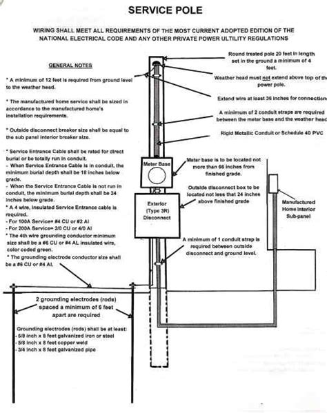 Electrical Service Entrance Wiring Diagram by Mobile Home Electrical Service Pole Overhead Wiring