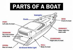 Boat  U0026 Boating Guide