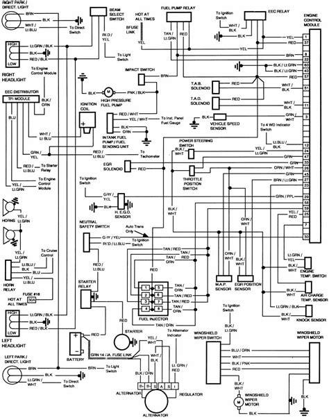 Ford Engine Control Module Wiring Diagram All